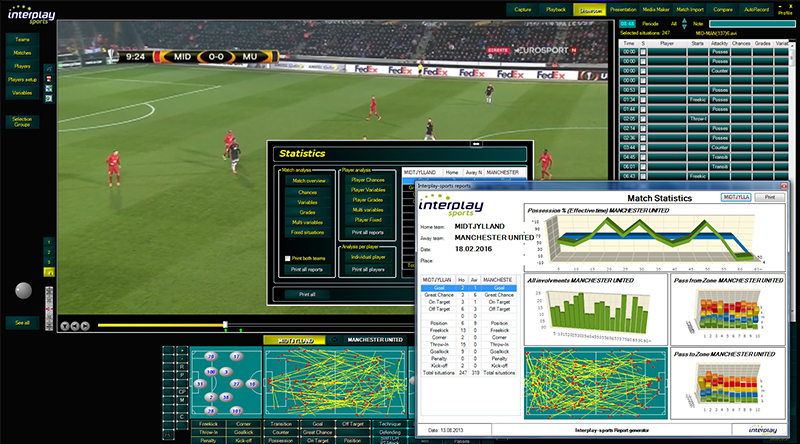 Real Time Professional Match Video Analysis, Sports analytics