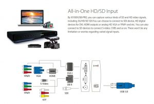 All in one HD SD Input